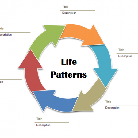 Introduction to Life Patterns