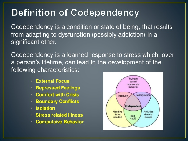 Introduction to Codependency